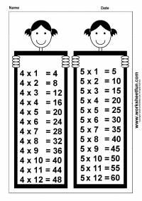 Times Table Chart – 4 & 5