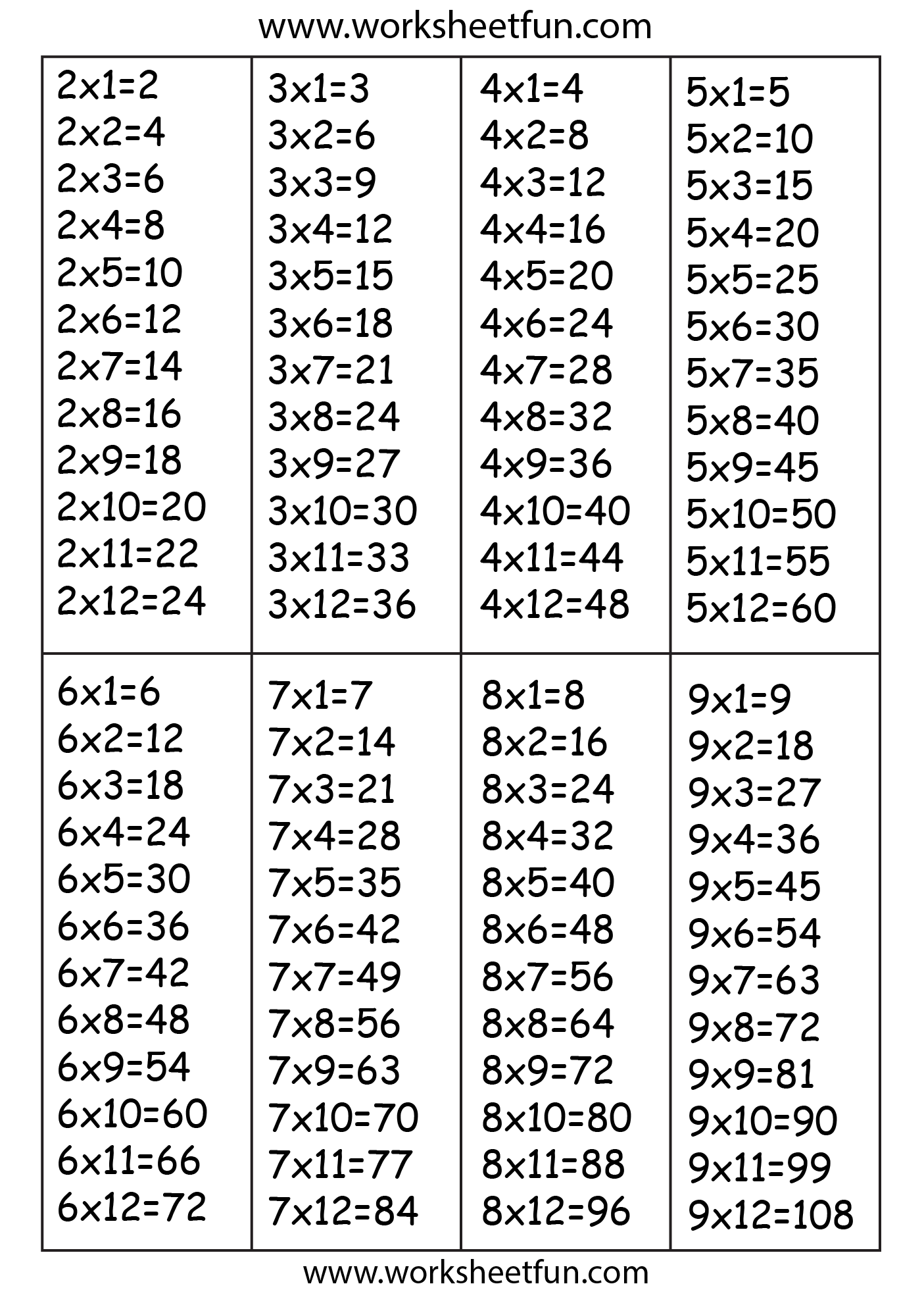 Times Table Chart 2 3 4 5 6 7 8 9 FREE Printable – Multiplication 1-12 Worksheets